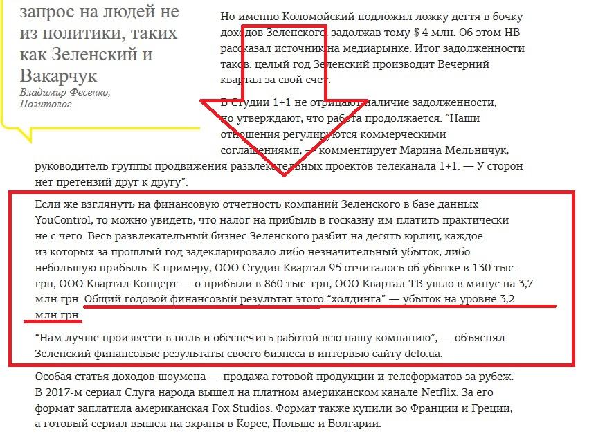 Президентом став бізнесмен, який керує найуспішнішою в Східній Європі продакшн-компанією, - радник Зеленського Гетманцев - Цензор.НЕТ 6563